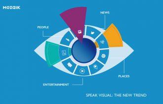 Speak visual: the new trend