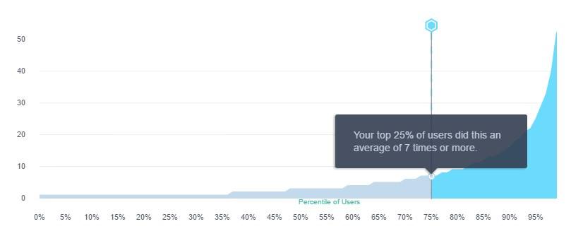 fb-analytics-top-customers